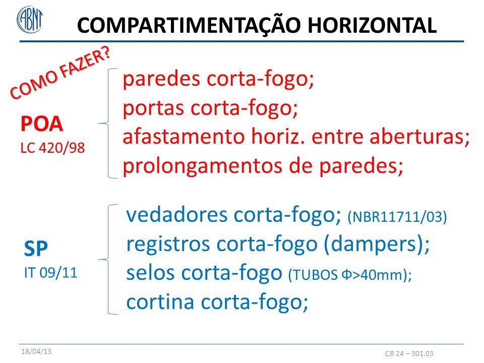 POA LC 420/98 SP IT 09/11 CB 24 – 301.03 COMPARTIMENTAÇÃO HORIZONTAL COMO FAZER? paredes corta-fogo; portas corta-fogo; afastamento horiz. entre abert