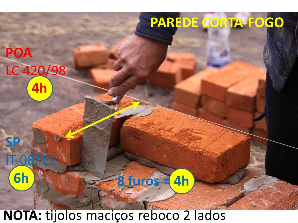 POA LC 420/98 SP IT 08/11 NOTA: tijolos maciços reboco 2 lados 4h 6h 8 furos = 4h PAREDE CORTA-FOGO