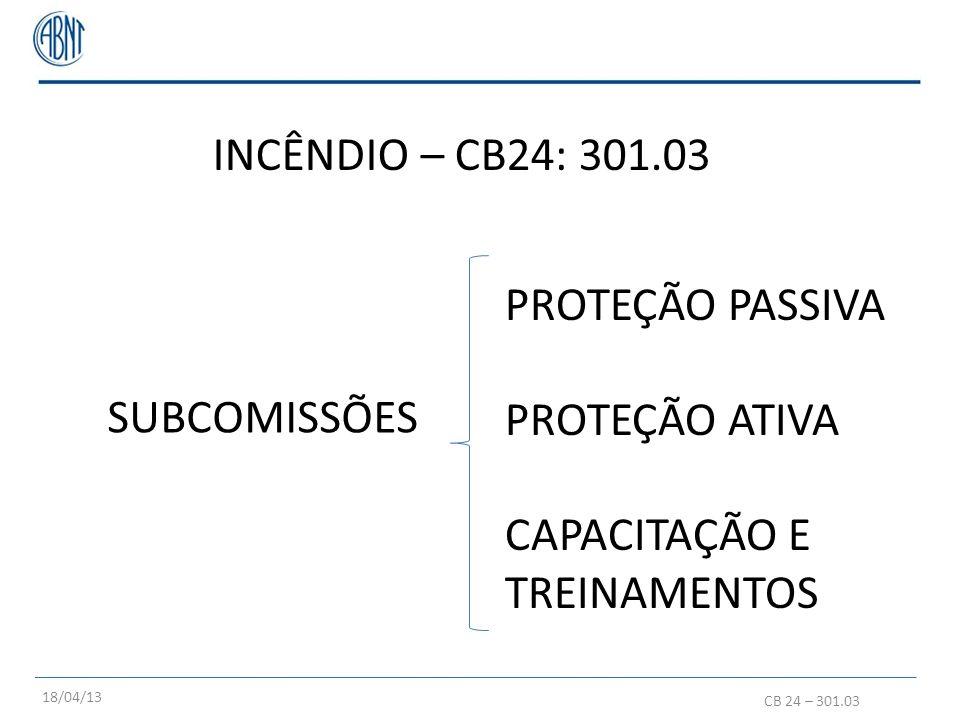 CB 24 – 301.03 HOSPITAIS ANVISA INCÊNDIO NORMAS NBR NORMAS ESTADUAIS NORMAS MUNICIPAIS Regulamenta o planejamento, a programação, a elaboração, a avaliação de projetos físicos de EAS.