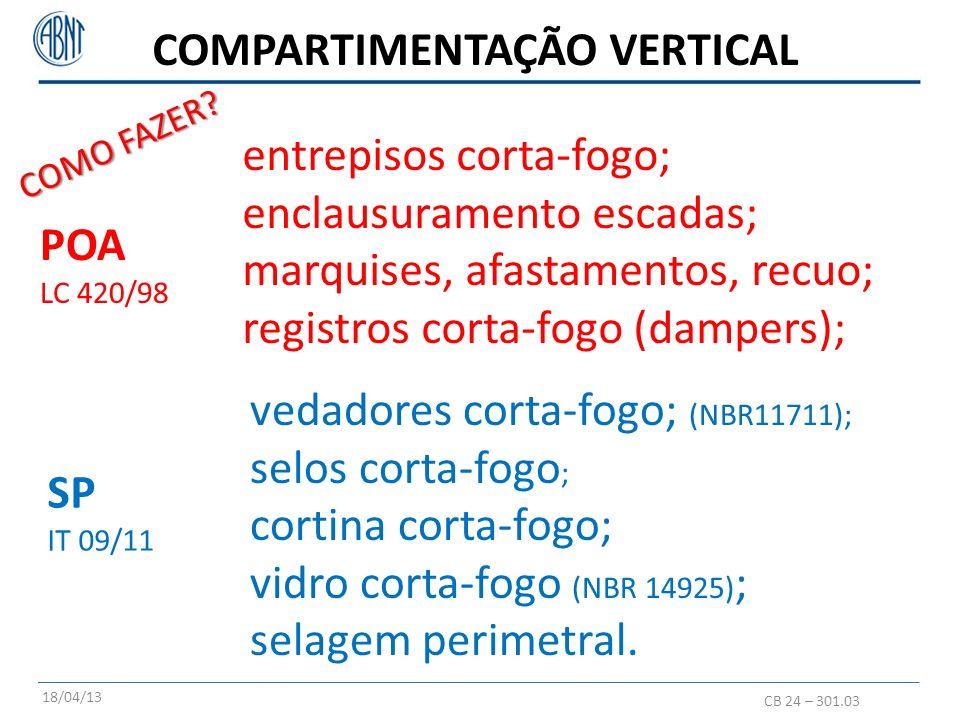 CB 24 – 301.03 SP IT 09/11 POA LC 420/98 COMPARTIMENTAÇÃO VERTICAL 18/04/13