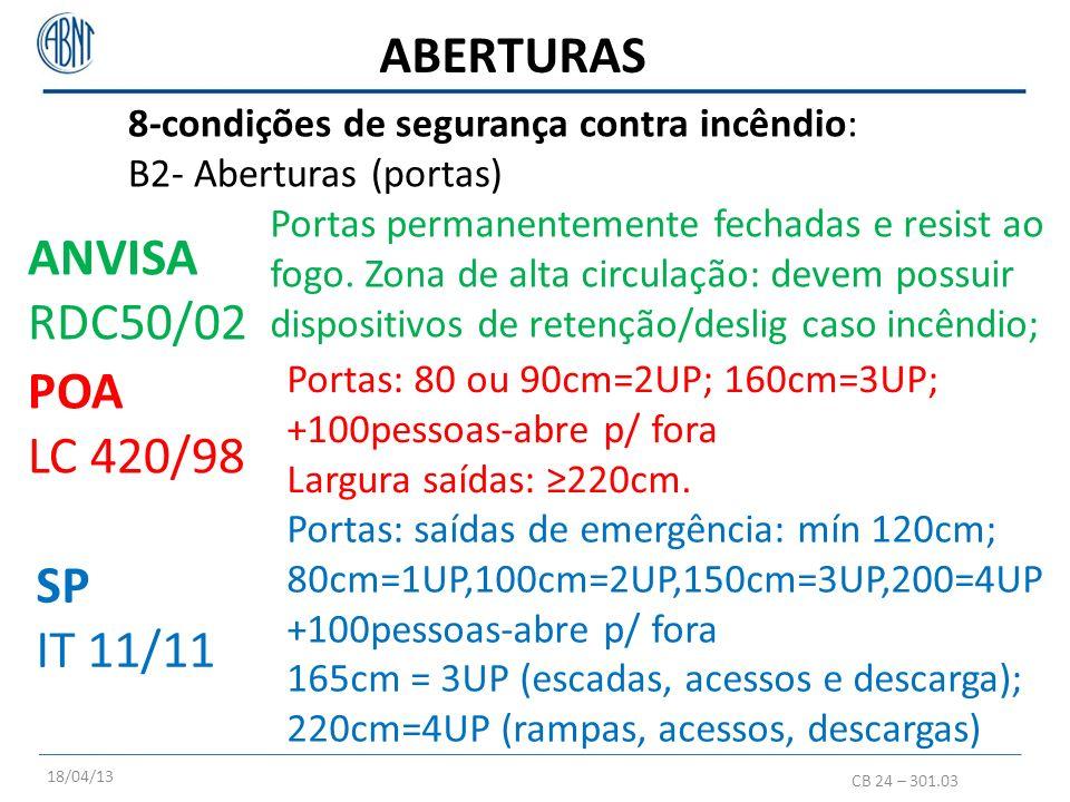 8-condições de segurança contra incêndio: B2- Aberturas (portas) CB 24 – 301.03 POA LC 420/98 Portas: 80 ou 90cm=2UP; 160cm=3UP; +100pessoas-abre p/ f
