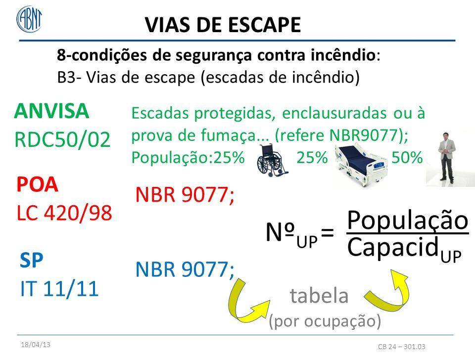 8-condições de segurança contra incêndio: B3- Vias de escape (elevadores) CB 24 – 301.03 POA LC 420/98 A total >800m 2 ou h>12m; Isolados por paredes e PCF SP DEC 56.819/11 A total >750m 2 ou h>12m; 18/04/13 ANVISA RDC50/02 >2pav, se térreo=internação: elevador p/ macas...pelo menos 1 elevador :manobras dos bombeiros.