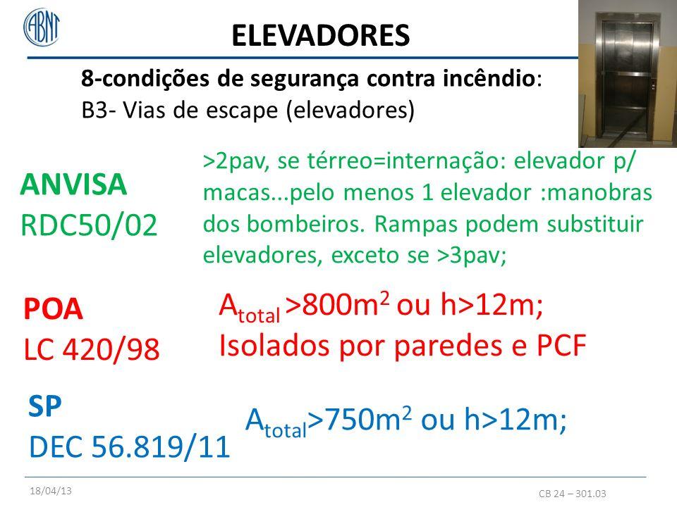 8-condições de segurança contra incêndio: B3- Vias de escape (elevadores) CB 24 – 301.03 POA LC 420/98 A total >800m 2 ou h>12m; Isolados por paredes