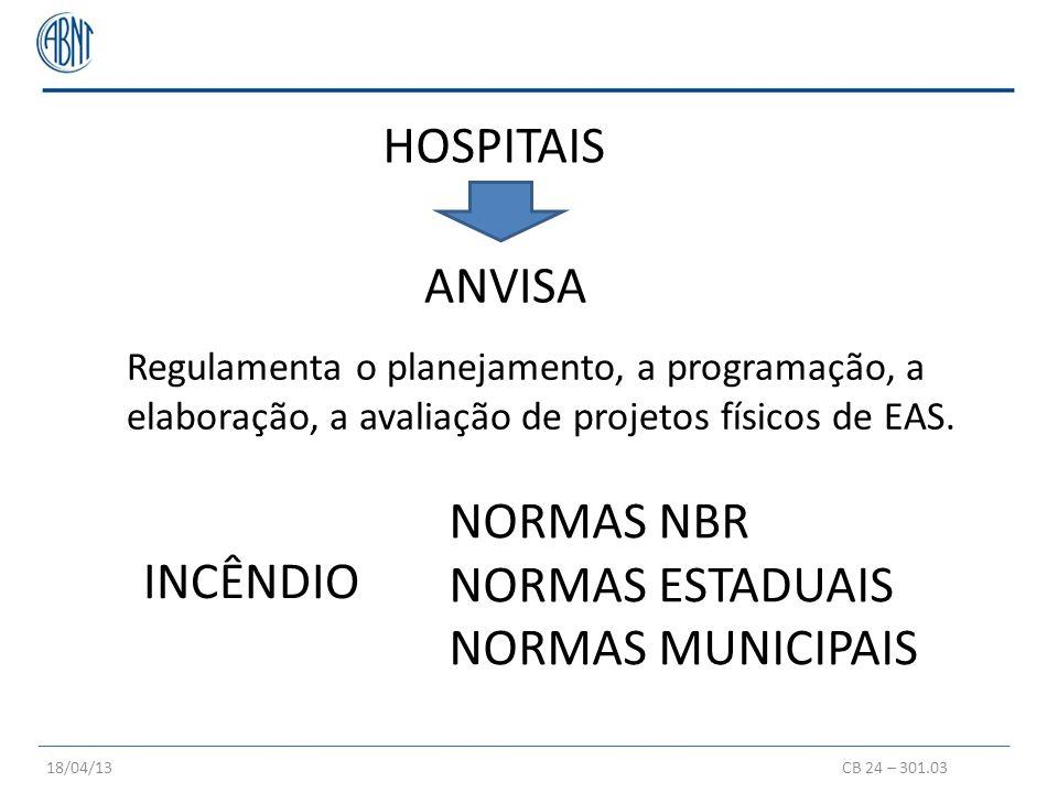 CB 24 – 301.03 HOSPITAIS ANVISA INCÊNDIO NORMAS NBR NORMAS ESTADUAIS NORMAS MUNICIPAIS Regulamenta o planejamento, a programação, a elaboração, a aval