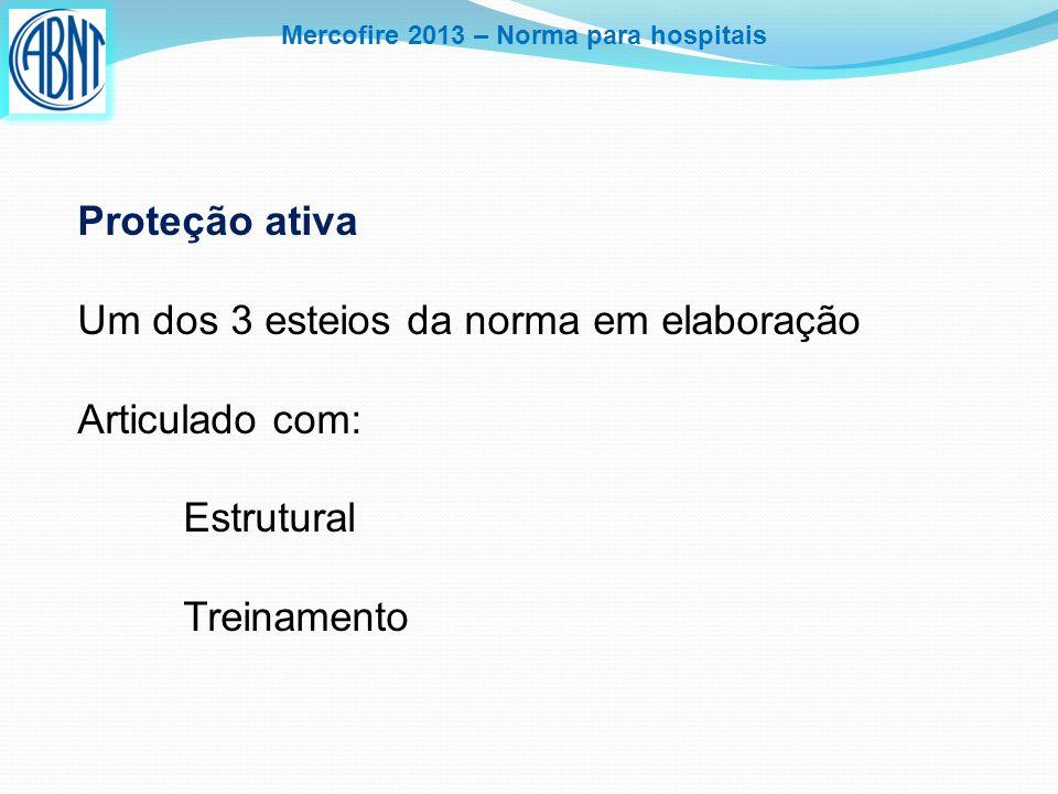 Mercofire 2013 – Norma para hospitais Proteção ativa Um dos 3 esteios da norma em elaboração Articulado com: Estrutural Treinamento