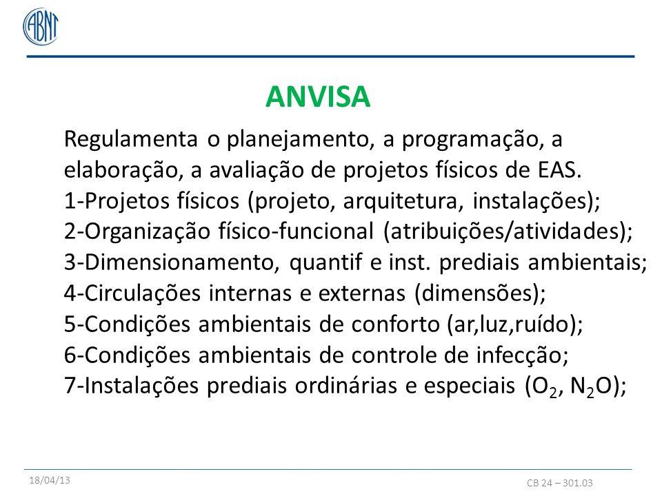 CB 24 – 301.03 ANVISA Regulamenta o planejamento, a programação, a elaboração, a avaliação de projetos físicos de EAS. 1-Projetos físicos (projeto, ar