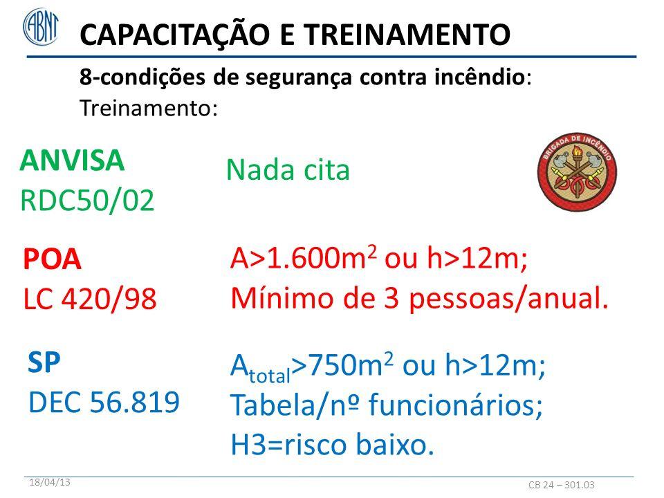 CAPACITAÇÃO E TREINAMENTO CB 24 – 301.03 POA LC 420/98 A>1.600m 2 ou h>12m; Mínimo de 3 pessoas/anual. SP DEC 56.819 A total >750m 2 ou h>12m; Tabela/