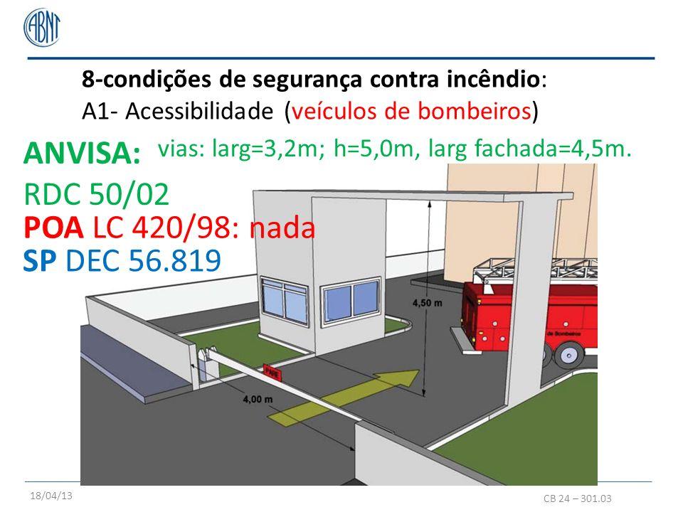 8-condições de segurança contra incêndio: A1- Acessibilidade (veículos de bombeiros) CB 24 – 301.03 ANVISA: RDC 50/02 vias: larg=3,2m; h=5,0m, larg fa