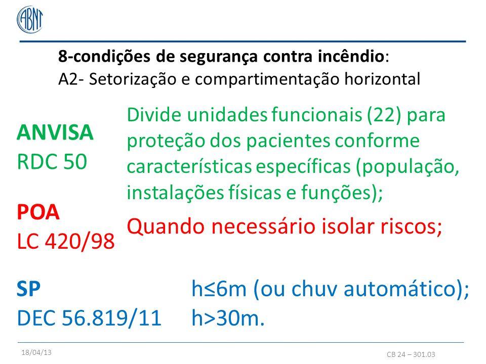 8-condições de segurança contra incêndio: A2- Setorização e compartimentação horizontal CB 24 – 301.03 POA LC 420/98 Quando necessário isolar riscos;