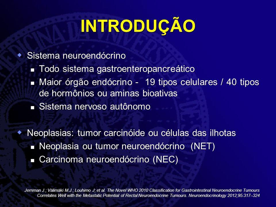 INTRODUÇÃO Sistema neuroendócrino Sistema neuroendócrino Todo sistema gastroenteropancreático Todo sistema gastroenteropancreático Maior órgão endócri