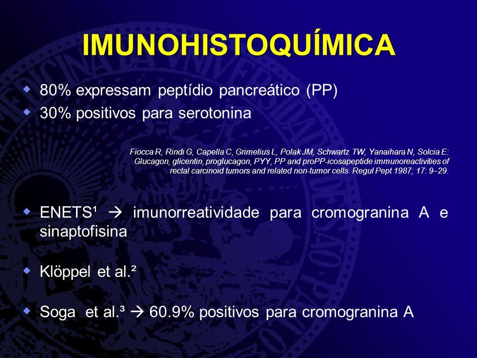 IMUNOHISTOQUÍMICA 80% expressam peptídio pancreático (PP) 30% positivos para serotonina Fiocca R, Rindi G, Capella C, Grimelius L, Polak JM, Schwartz
