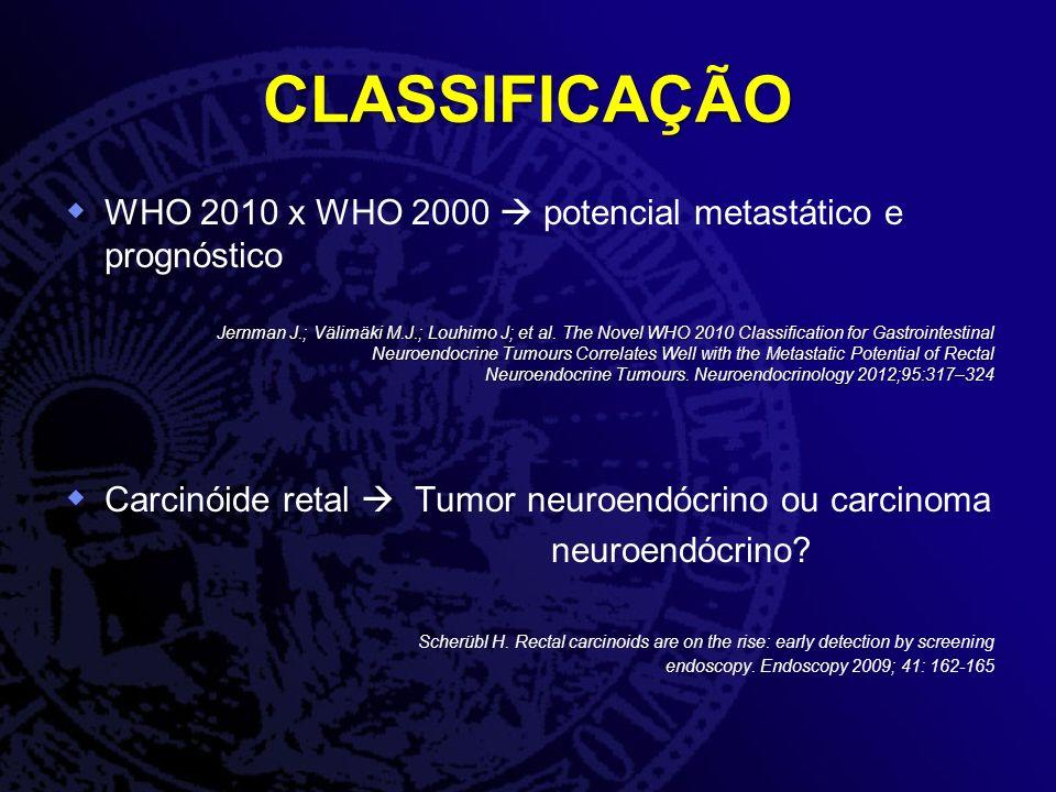 CLASSIFICAÇÃO WHO 2010 x WHO 2000 potencial metastático e prognóstico Jernman J.; Välimäki M.J.; Louhimo J; et al. The Novel WHO 2010 Classification f