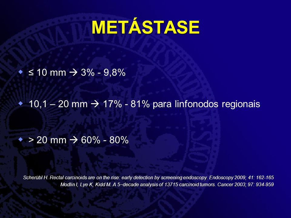 METÁSTASE 10 mm 3% - 9,8% 10,1 – 20 mm 17% - 81% para linfonodos regionais > 20 mm 60% - 80% Scherübl H. Rectal carcinoids are on the rise: early dete