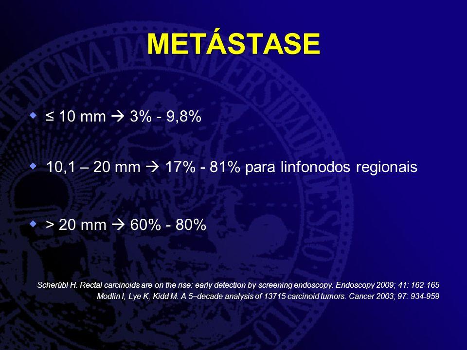 METÁSTASE 10 mm 3% - 9,8% 10,1 – 20 mm 17% - 81% para linfonodos regionais > 20 mm 60% - 80% Scherübl H.