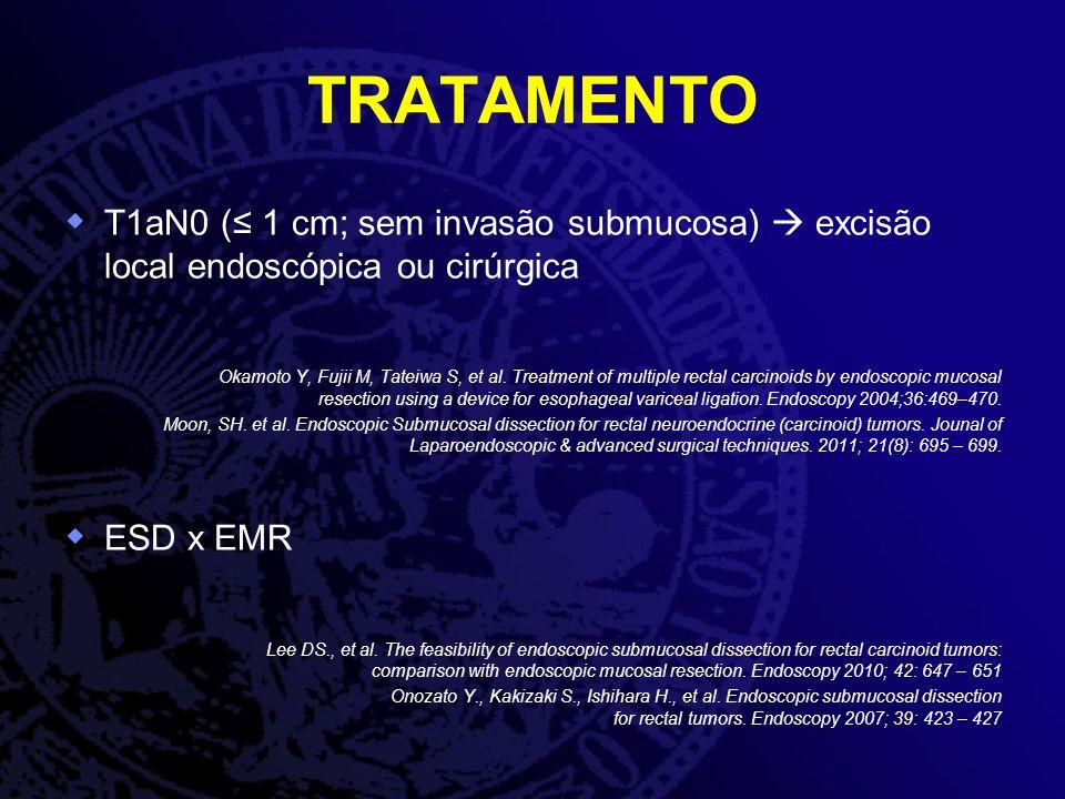 TRATAMENTO T1aN0 ( 1 cm; sem invasão submucosa) excisão local endoscópica ou cirúrgica Okamoto Y, Fujii M, Tateiwa S, et al. Treatment of multiple rec