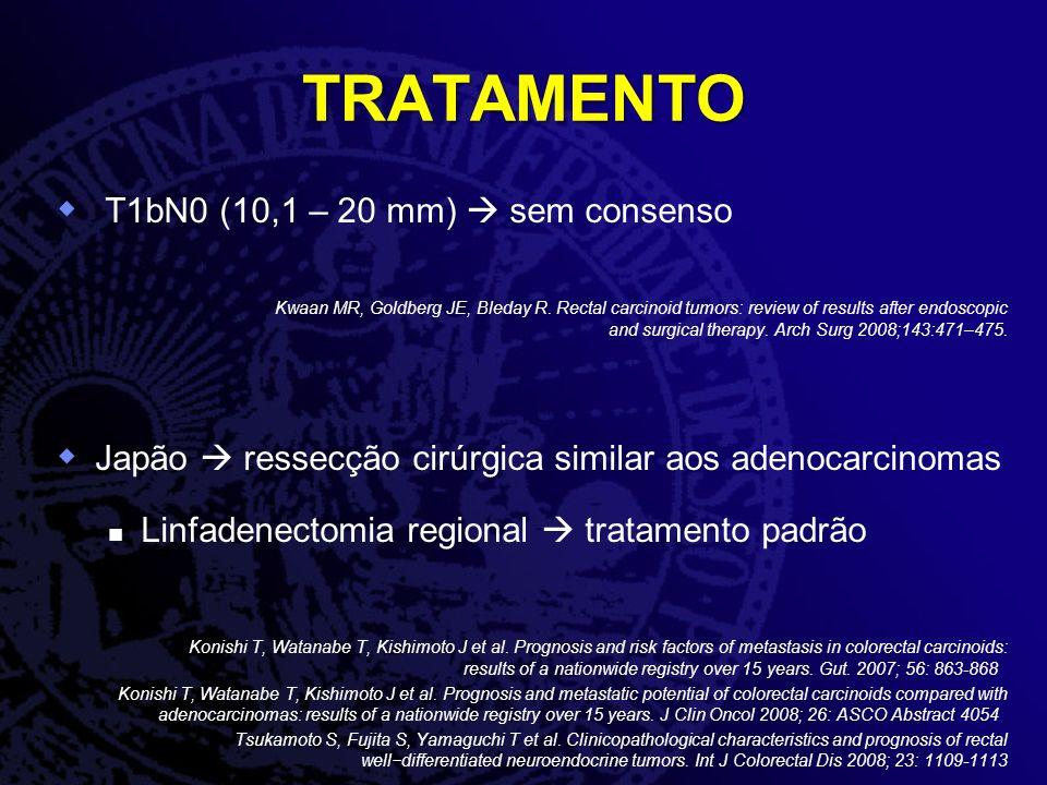 TRATAMENTO T1bN0 (10,1 – 20 mm) sem consenso Kwaan MR, Goldberg JE, Bleday R.