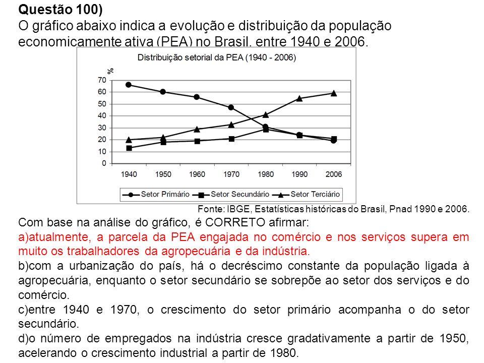 Questão 100) O gráfico abaixo indica a evolução e distribuição da população economicamente ativa (PEA) no Brasil, entre 1940 e 2006.