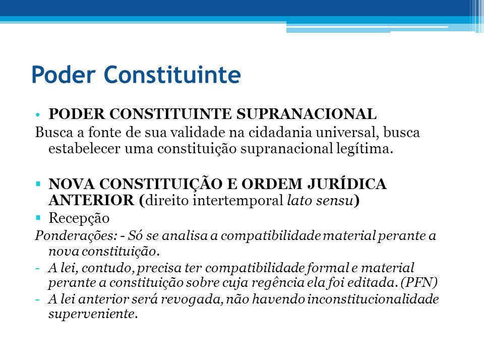 Poder Constituinte PODER CONSTITUINTE SUPRANACIONAL Busca a fonte de sua validade na cidadania universal, busca estabelecer uma constituição supranaci