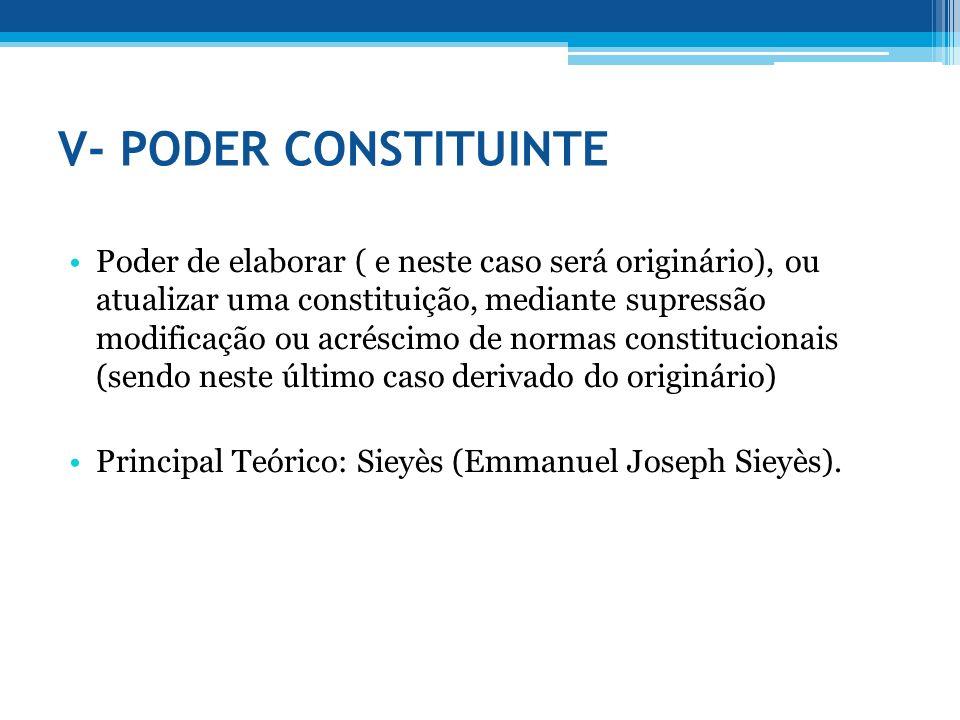 V- PODER CONSTITUINTE Poder de elaborar ( e neste caso será originário), ou atualizar uma constituição, mediante supressão modificação ou acréscimo de