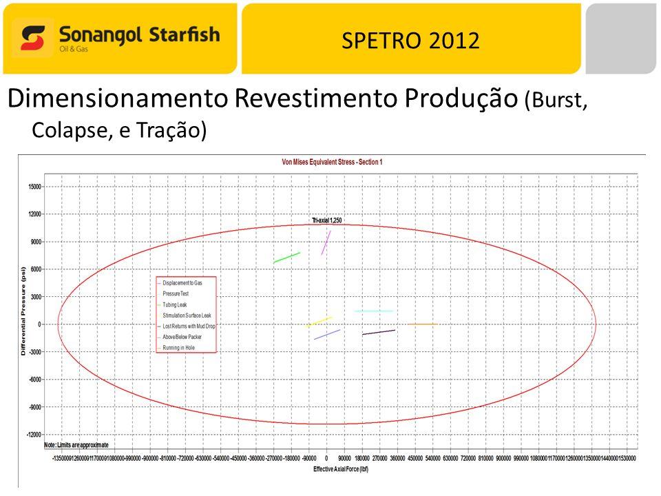 SPETRO 2012 Dimensionamento Revestimento Produção (Burst, Colapse, e Tração)