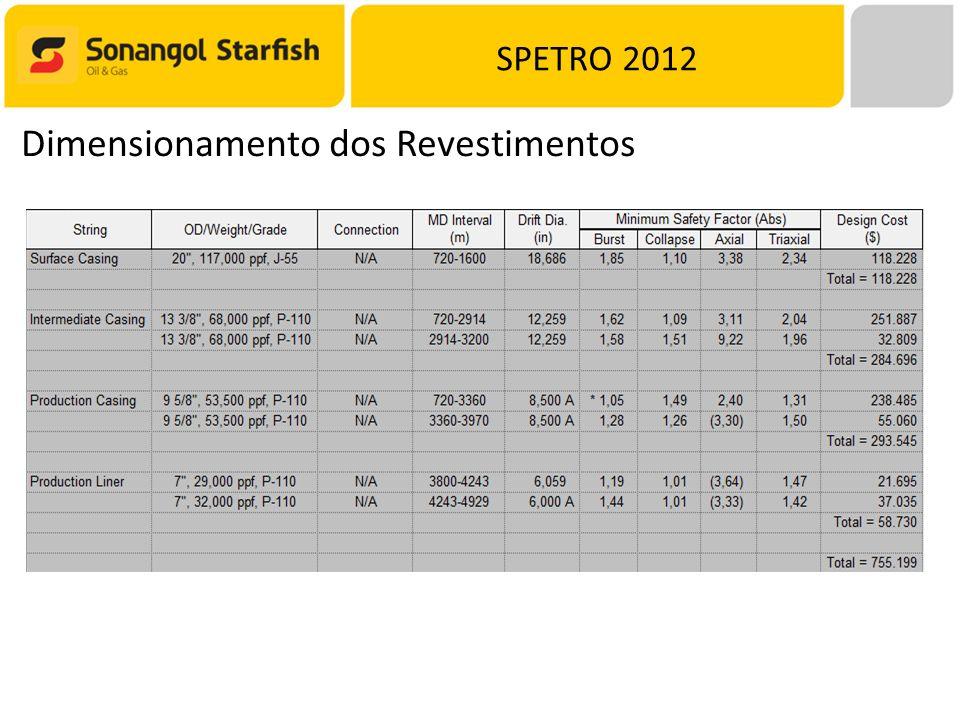 SPETRO 2012 Dimensionamento dos Revestimentos