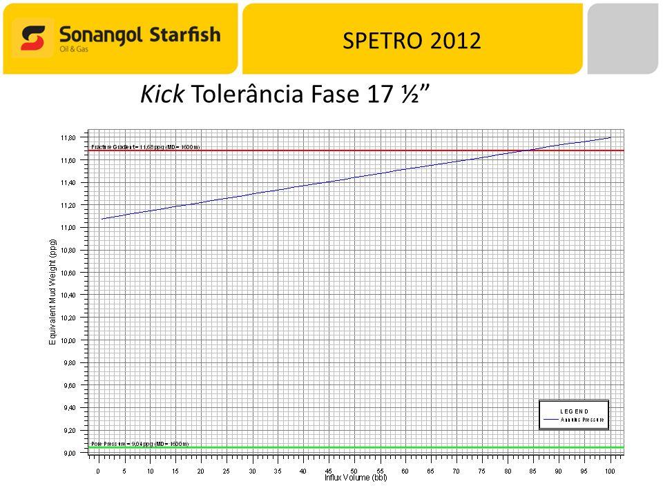 SPETRO 2012 Kick Tolerância Fase 17 ½
