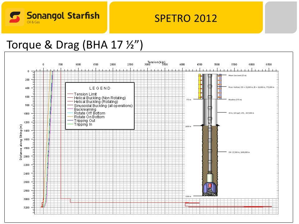 SPETRO 2012 Torque & Drag (BHA 17 ½)