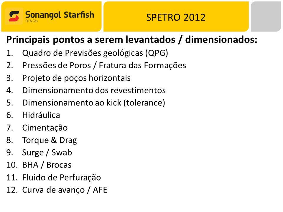 SPETRO 2012 Principais pontos a serem levantados / dimensionados: 1.Quadro de Previsões geológicas (QPG) 2.Pressões de Poros / Fratura das Formações 3