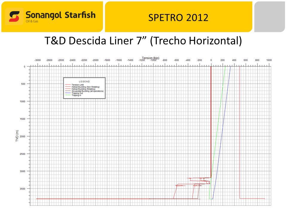 SPETRO 2012 T&D Descida Liner 7 (Trecho Horizontal)