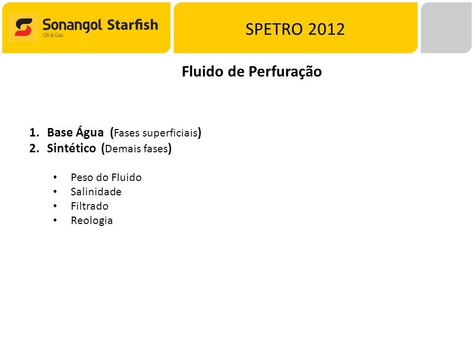 SPETRO 2012 Fluido de Perfuração 1.Base Água ( Fases superficiais ) 2.Sintético ( Demais fases ) Peso do Fluido Salinidade Filtrado Reologia
