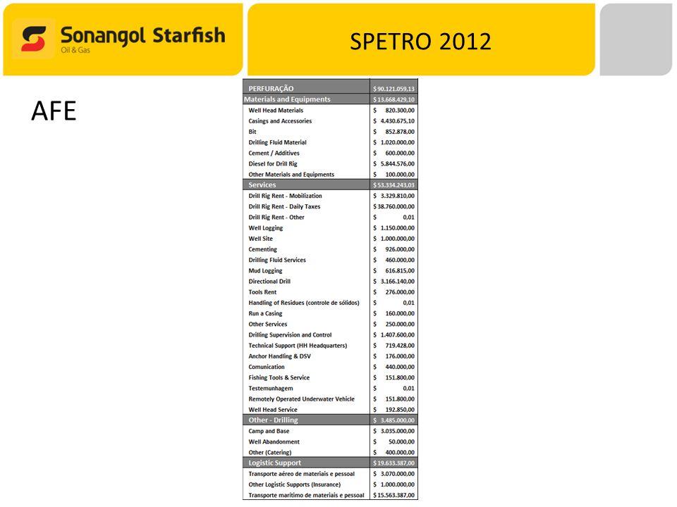 SPETRO 2012 AFE