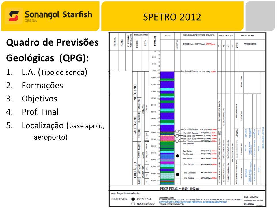 SPETRO 2012 Quadro de Previsões Geológicas (QPG): 1.L.A. ( Tipo de sonda ) 2.Formações 3.Objetivos 4.Prof. Final 5.Localização ( base apoio, aeroporto