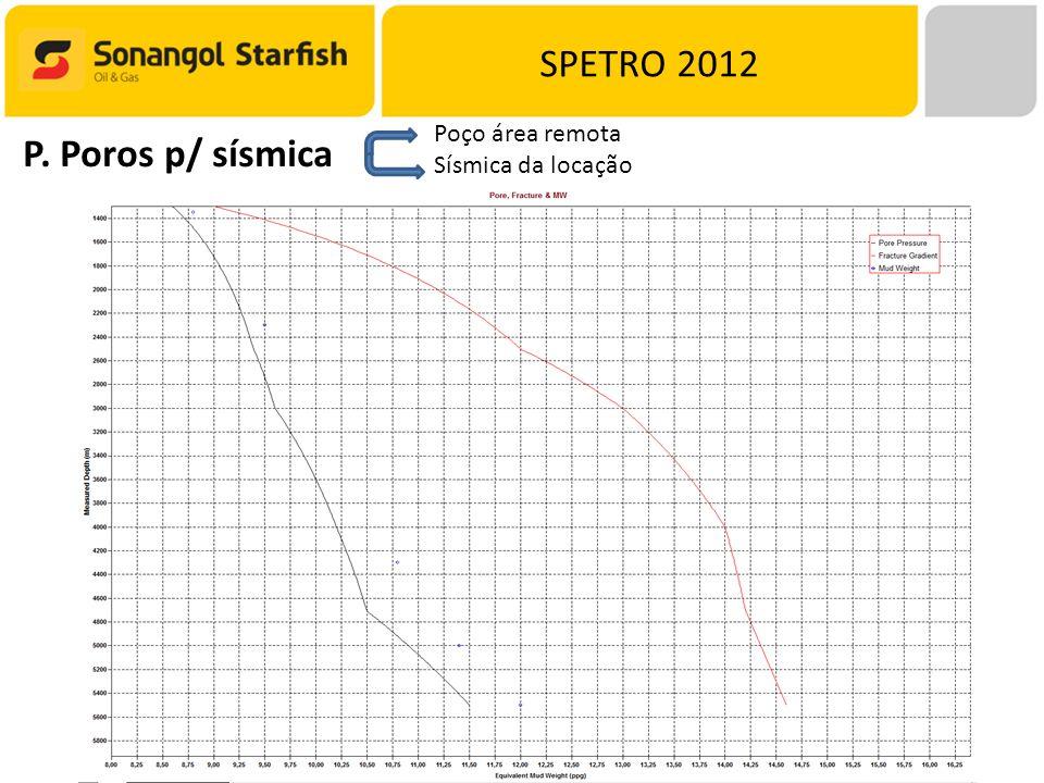 SPETRO 2012 P. Poros p/ sísmica Poço área remota Sísmica da locação