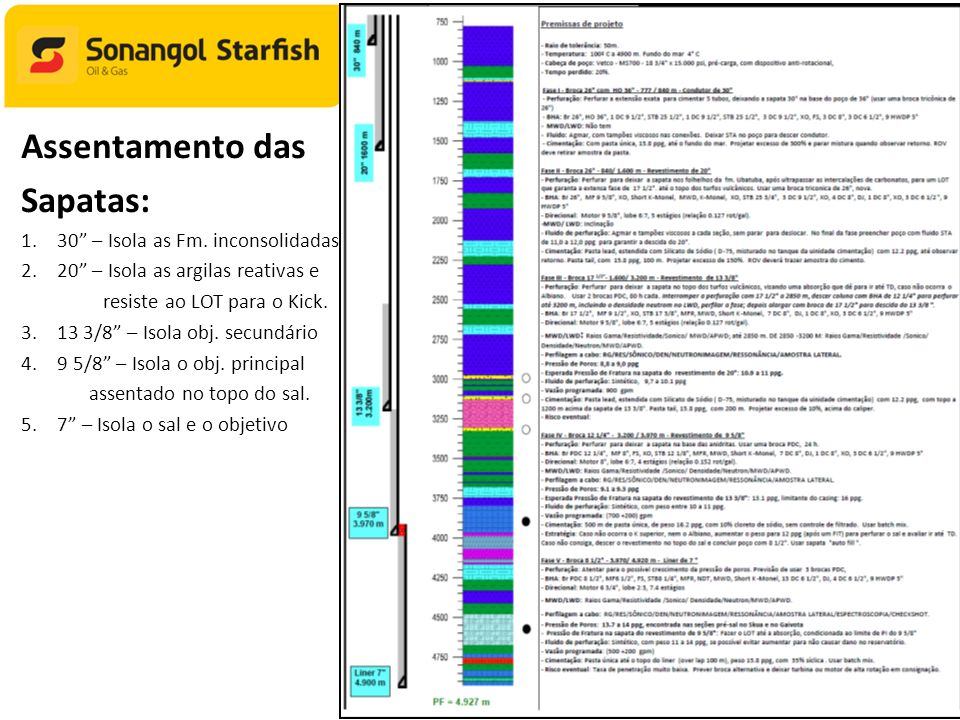 SPETRO 2012 Assentamento das Sapatas: 1.30 – Isola as Fm. inconsolidadas 2.20 – Isola as argilas reativas e resiste ao LOT para o Kick. 3.13 3/8 – Iso