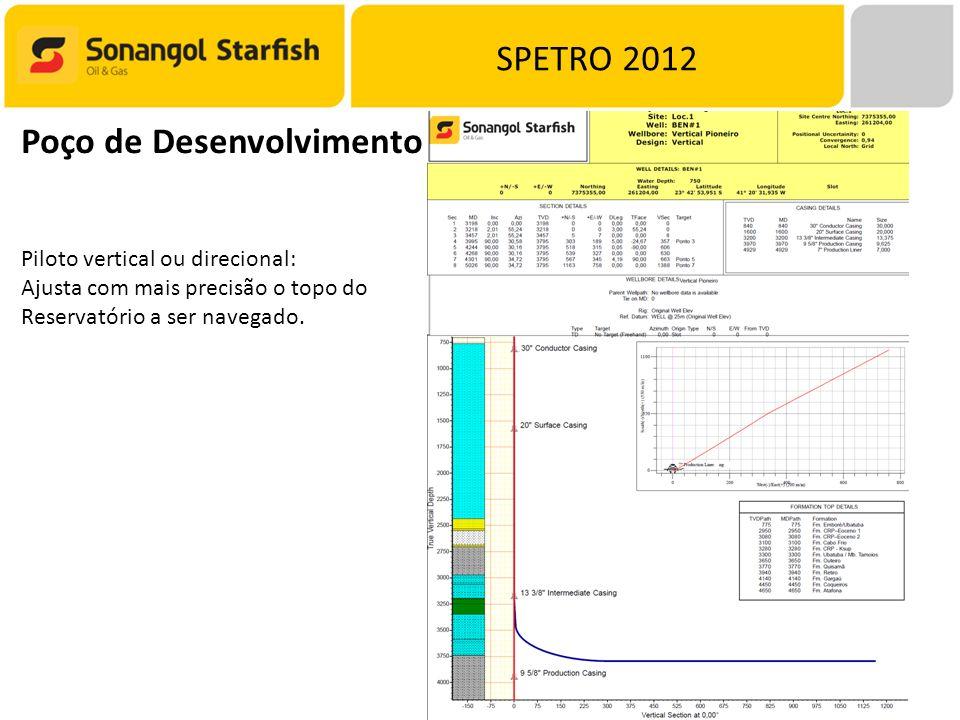 SPETRO 2012 Poço de Desenvolvimento Piloto vertical ou direcional: Ajusta com mais precisão o topo do Reservatório a ser navegado.