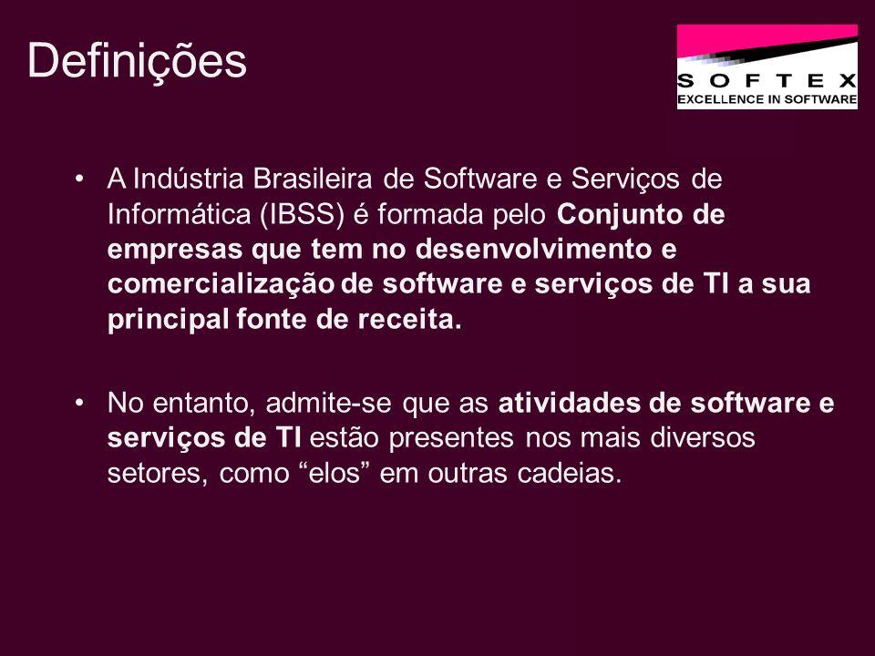 A Indústria Brasileira de Software e Serviços de Informática (IBSS) é formada pelo Conjunto de empresas que tem no desenvolvimento e comercialização de software e serviços de TI a sua principal fonte de receita.
