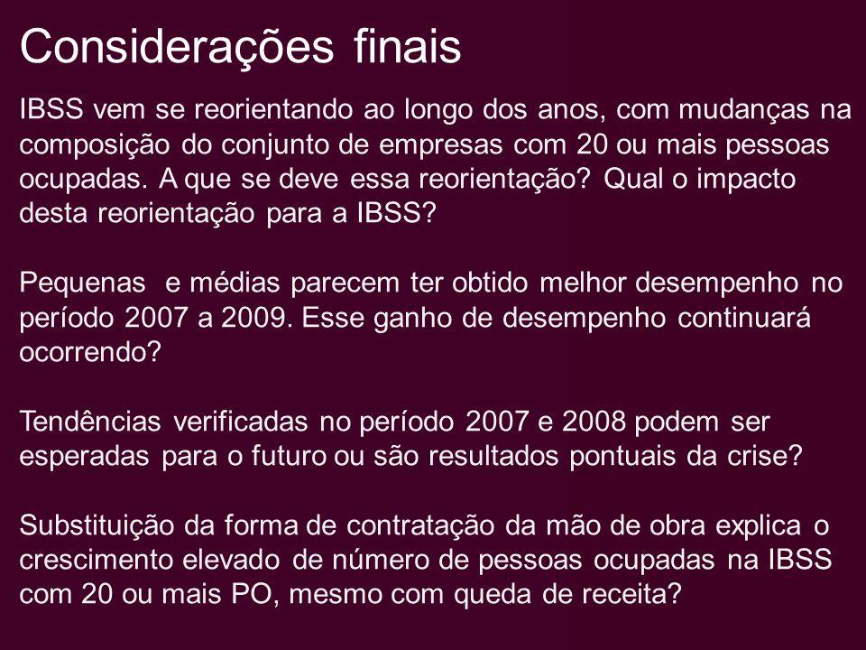 Considerações finais IBSS vem se reorientando ao longo dos anos, com mudanças na composição do conjunto de empresas com 20 ou mais pessoas ocupadas.