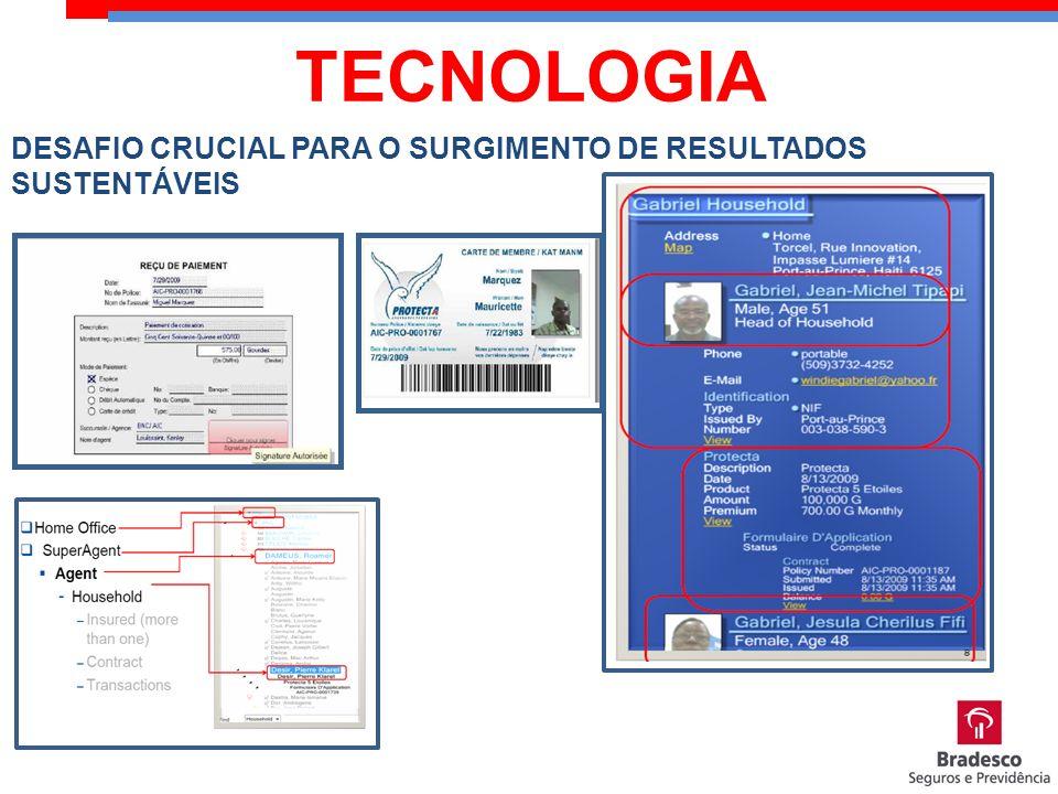 DESAFIO CRUCIAL PARA O SURGIMENTO DE RESULTADOS SUSTENTÁVEIS TECNOLOGIA