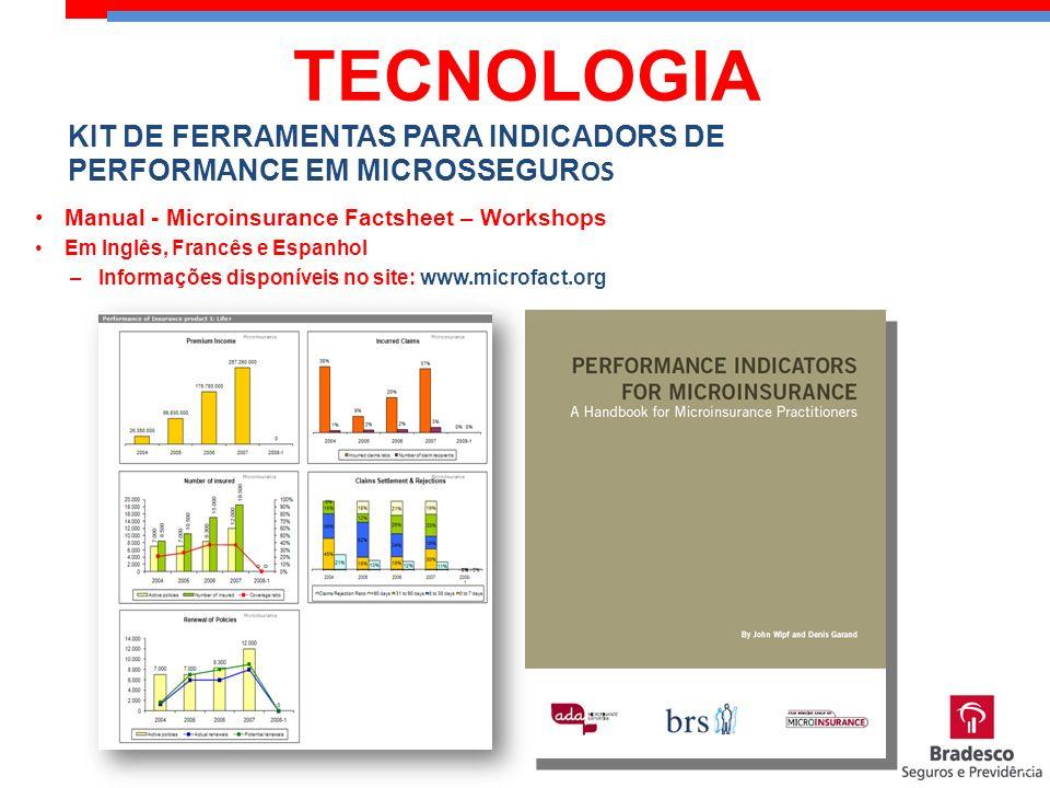 KIT DE FERRAMENTAS PARA INDICADORS DE PERFORMANCE EM MICROSSEGUR OS Manual - Microinsurance Factsheet – Workshops Em Inglês, Francês e Espanhol –Infor