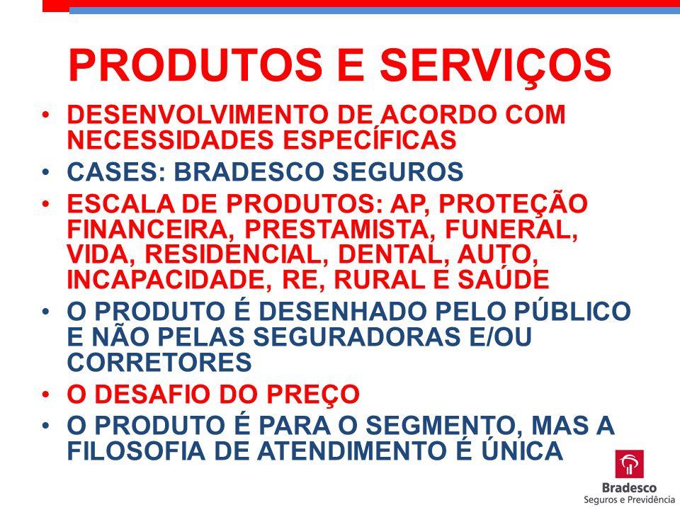 DESENVOLVIMENTO DE ACORDO COM NECESSIDADES ESPECÍFICAS CASES: BRADESCO SEGUROS ESCALA DE PRODUTOS: AP, PROTEÇÃO FINANCEIRA, PRESTAMISTA, FUNERAL, VIDA