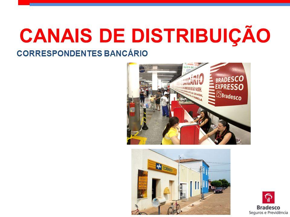 CORRESPONDENTES BANCÁRIO CANAIS DE DISTRIBUIÇÃO