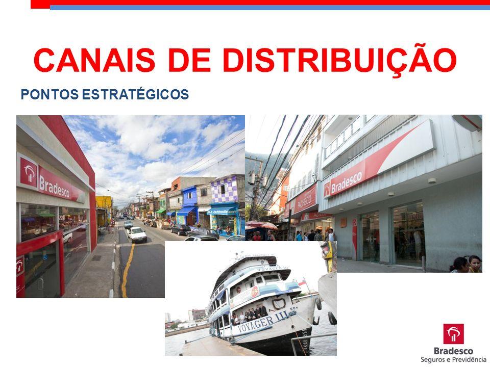 PONTOS ESTRATÉGICOS CANAIS DE DISTRIBUIÇÃO