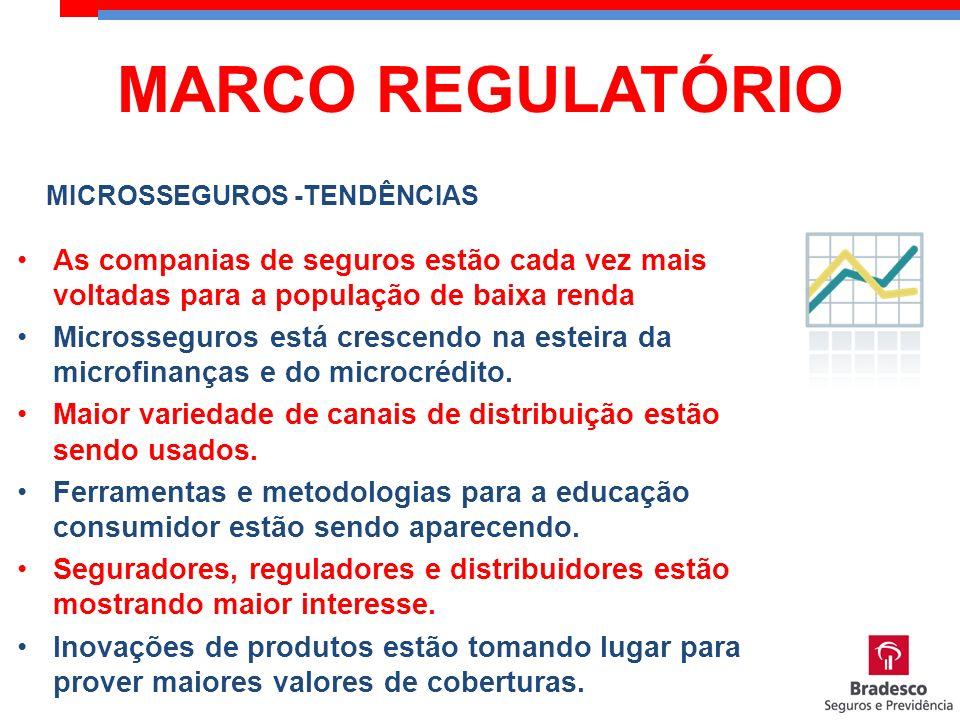 MICROSSEGUROS -TENDÊNCIAS As companias de seguros estão cada vez mais voltadas para a população de baixa renda Microsseguros está crescendo na esteira