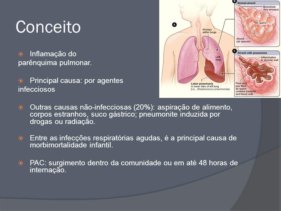 Conceito Inflamação do parênquima pulmonar. Principal causa: por agentes infecciosos Outras causas não-infecciosas (20%): aspiração de alimento, corpo