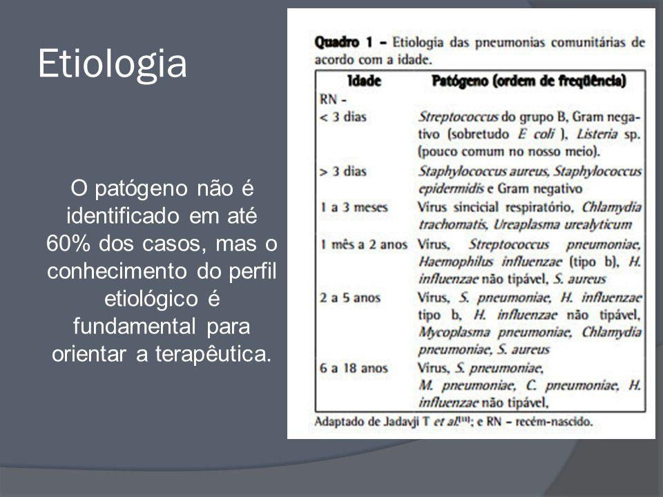 Etiologia O patógeno não é identificado em até 60% dos casos, mas o conhecimento do perfil etiológico é fundamental para orientar a terapêutica.
