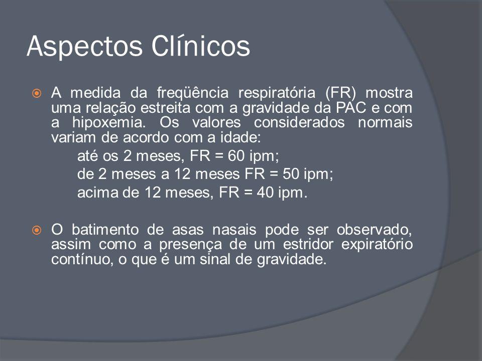 Aspectos Clínicos A medida da freqüência respiratória (FR) mostra uma relação estreita com a gravidade da PAC e com a hipoxemia. Os valores considerad