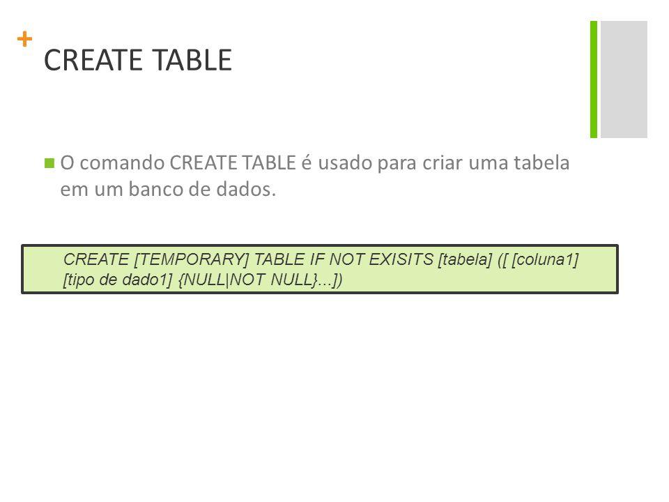 + CREATE TABLE O comando CREATE TABLE é usado para criar uma tabela em um banco de dados. CREATE [TEMPORARY] TABLE IF NOT EXISITS [tabela] ([ [coluna1