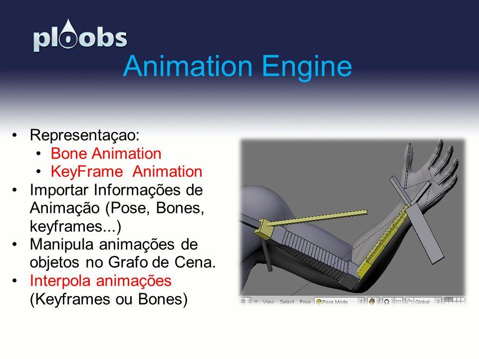 Page 12 Animation Engine Representaçao: Bone Animation KeyFrame Animation Importar Informações de Animação (Pose, Bones, keyframes...) Manipula animaç