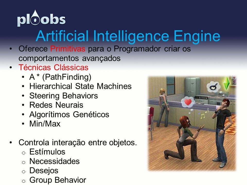 Page 14 Artificial Intelligence Engine Oferece Primitivas para o Programador criar os comportamentos avançados Técnicas Clássicas A * (PathFinding) Hi