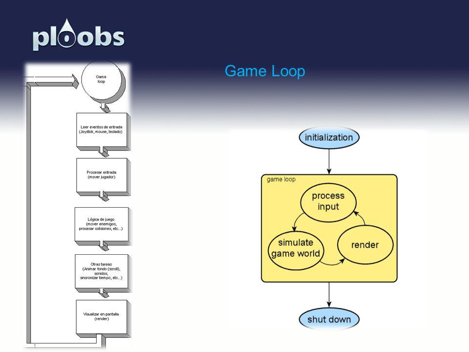 Page 30 Game Loop